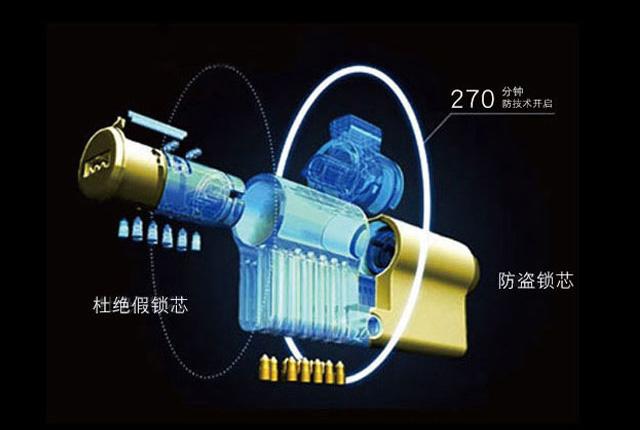 安全升级 超C级防盗锁芯